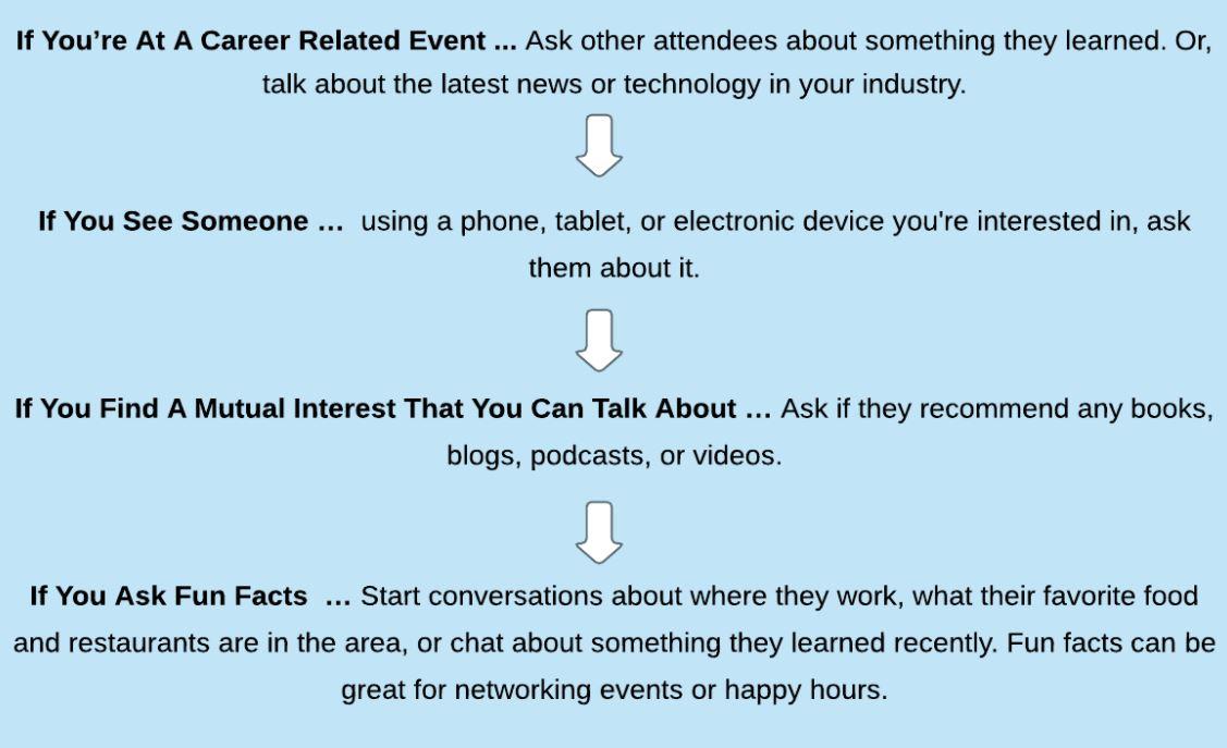 blue print for conversation